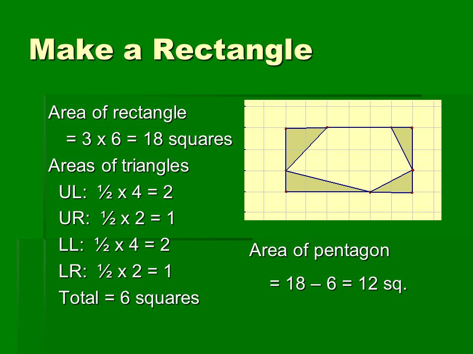 Make a Rectangle Area of rectangle = 3 x 6 = 18 squares Areas of triangles UL: ½ x 4 = 2 UL: ½ x 4 = 2 UR: ½ x 2 = 1 UR: ½ x 2 = 1 LL: ½ x 4 = 2 LL: ½