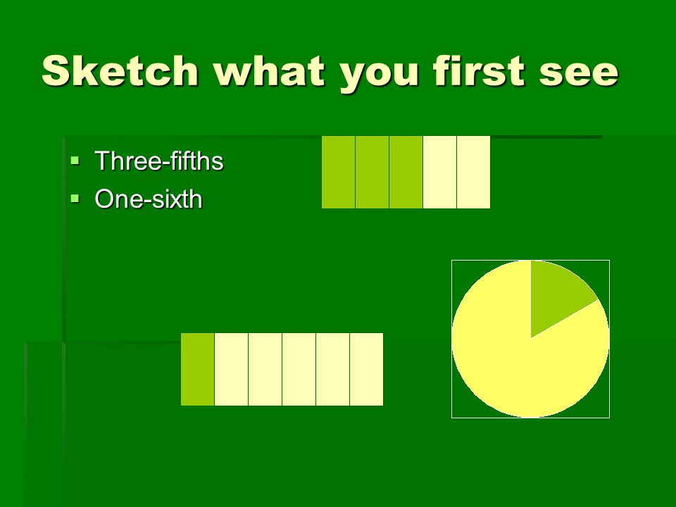 Make a triangle that is:  ¼ green and ¾ red  1/3 red and 2/3 green