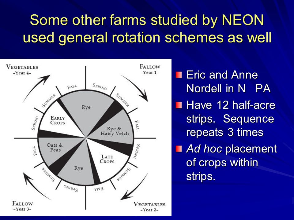 Some other farms studied by NEON used general rotation schemes as well Eric and Anne Nordell in N PA Have 12 half-acre strips.