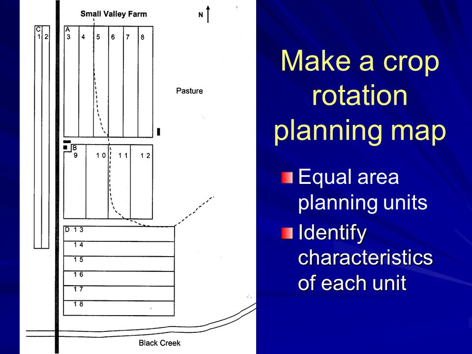 Make a crop rotation planning map Equal area planning units Identify characteristics of each unit