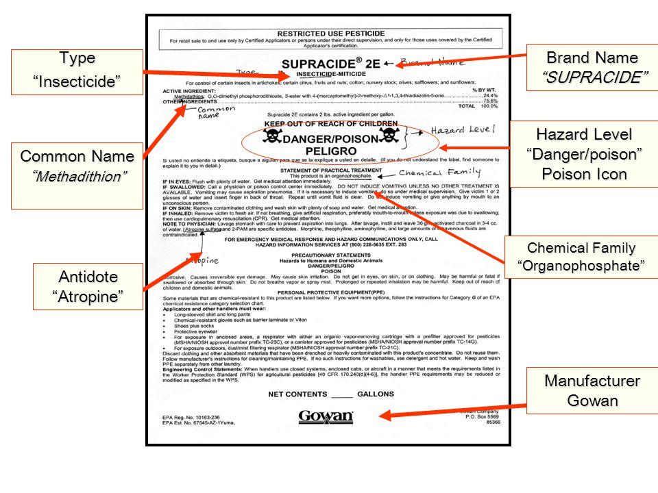 Class Exercise Distribute Sample Pesticide Product LabelsPesticide Product Labels 1.Temik 2.Sevin 3.Thiodan 4.Guthion 5.Dursban 6.Gramoxone 7.Weed Rhap 8.Asana 9.Captan 10.Roundup 11.Dithane 12.Ziram