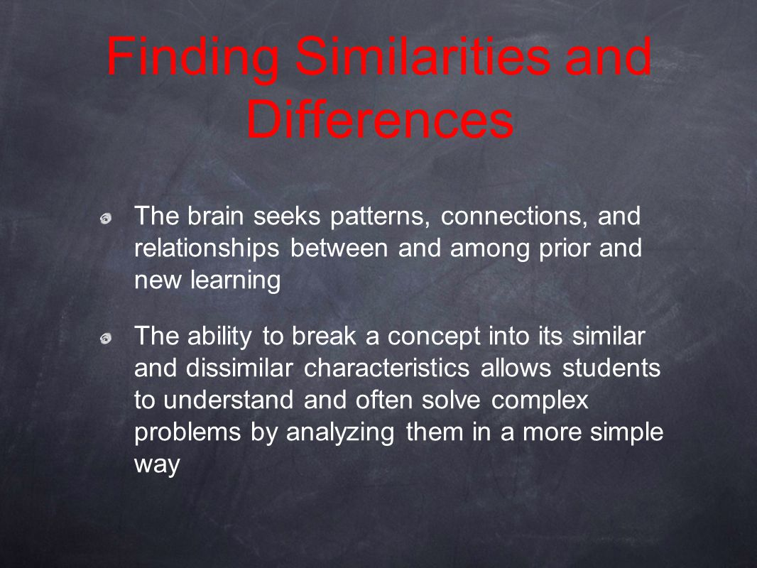 Compare Classify Create metaphors and analogies Finding similarities and differences can increase student achievement by 45%