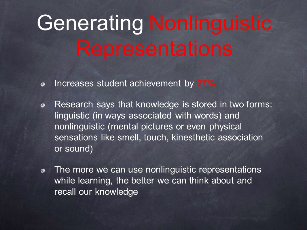Increases student achievement by 27% Research says that knowledge is stored in two forms: linguistic (in ways associated with words) and nonlinguistic