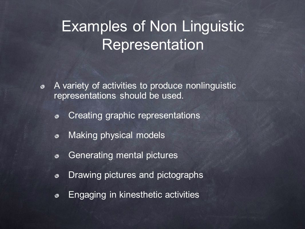 Examples of Non Linguistic Representation A variety of activities to produce nonlinguistic representations should be used. Creating graphic representa
