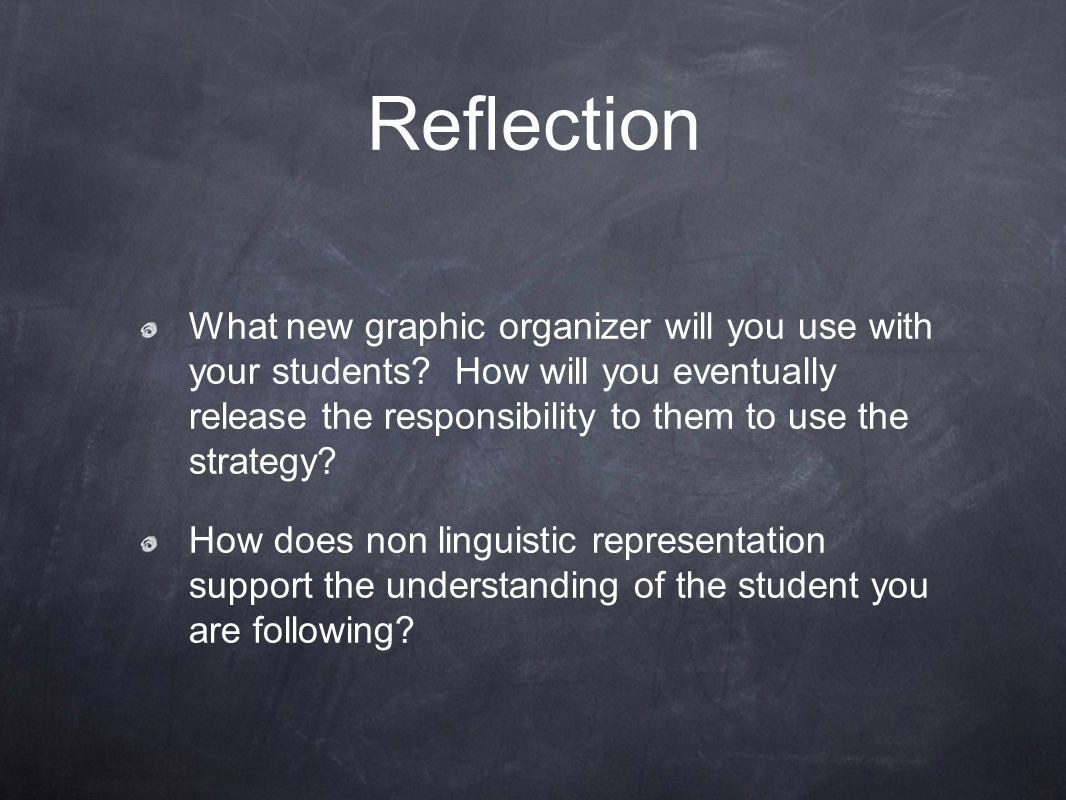 What new graphic organizer will you use with your students? How will you eventually release the responsibility to them to use the strategy? How does n