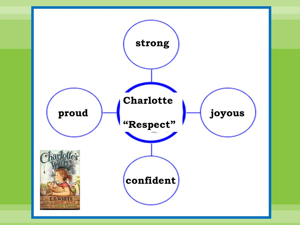 Charlotte Respect strong proudjoyous confident