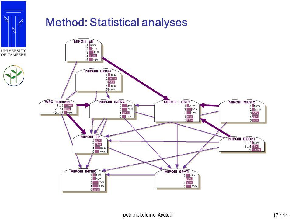petri.nokelainen@uta.fi 17 / 44 Method: Statistical analyses
