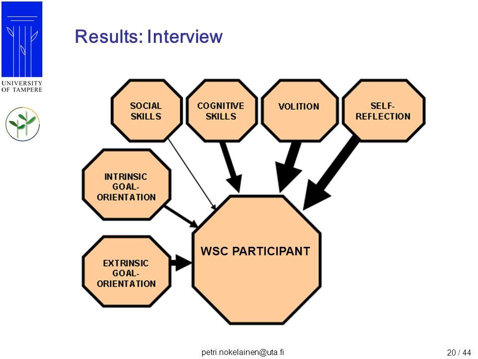 petri.nokelainen@uta.fi 20 / 44 Results: Interview WSC PARTICIPANT