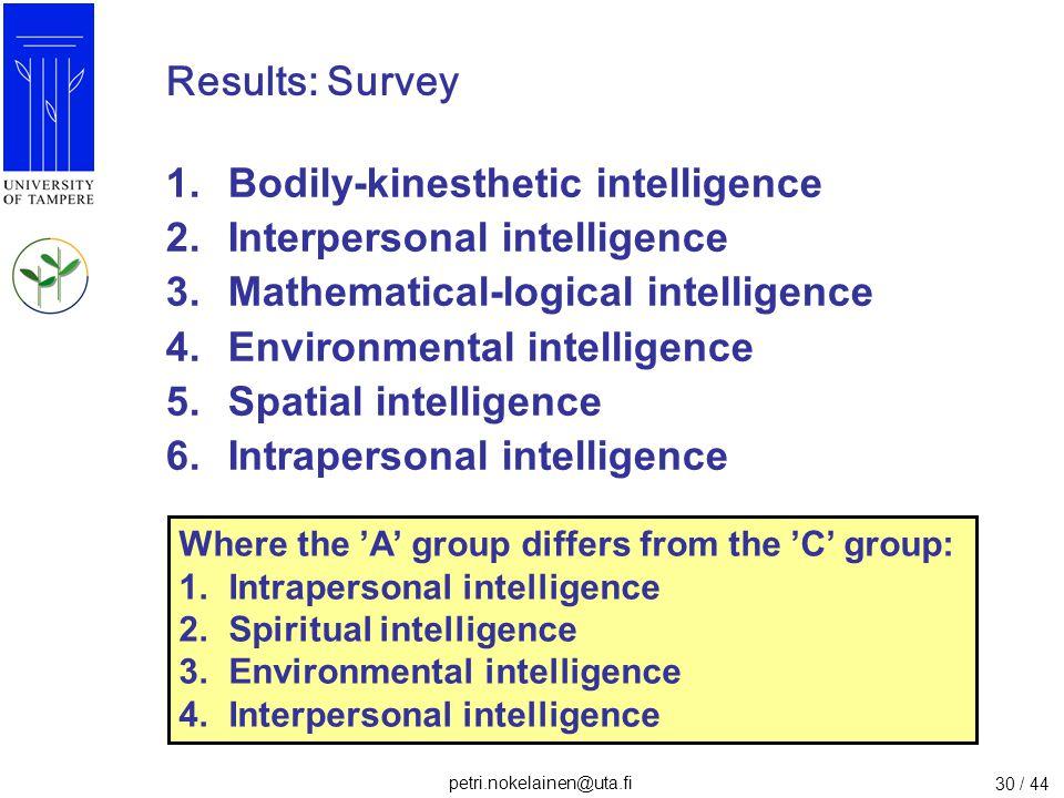 petri.nokelainen@uta.fi 30 / 44 Results: Survey 1.Bodily-kinesthetic intelligence 2.Interpersonal intelligence 3.Mathematical-logical intelligence 4.E