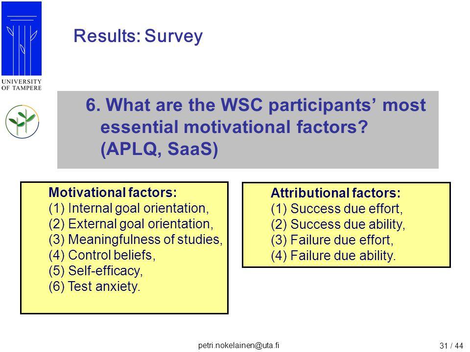 petri.nokelainen@uta.fi 31 / 44 Results: Survey 6. What are the WSC participants' most essential motivational factors? (APLQ, SaaS) Motivational facto
