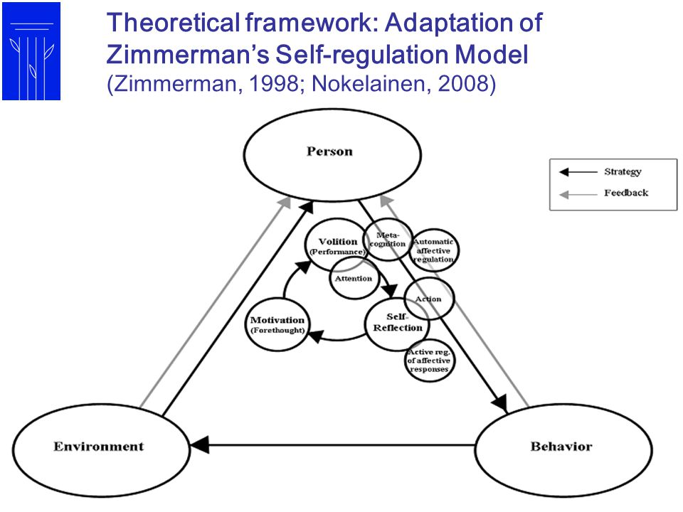 petri.nokelainen@uta.fi 9 / 44 Theoretical framework: Differentiated Model for Giftedness and Talent (DMGT) (Gagné, 2004)