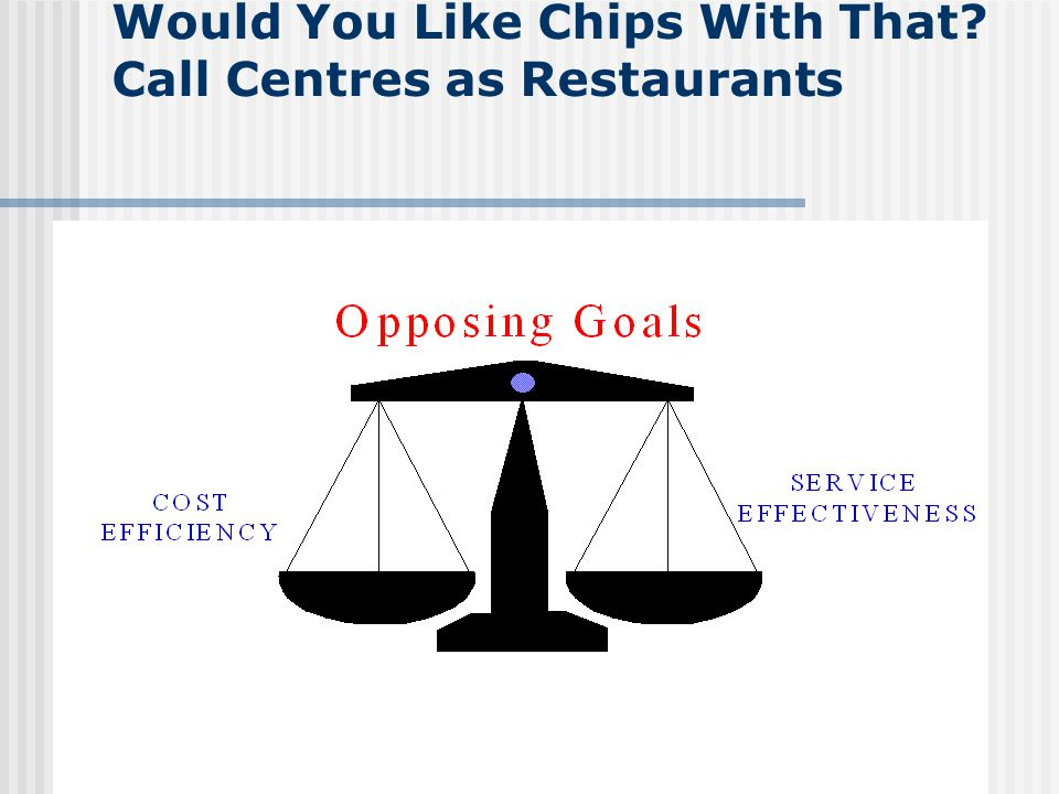 Would You Like Chips With That. Call Centres as Restaurants Contradictory images but also……..