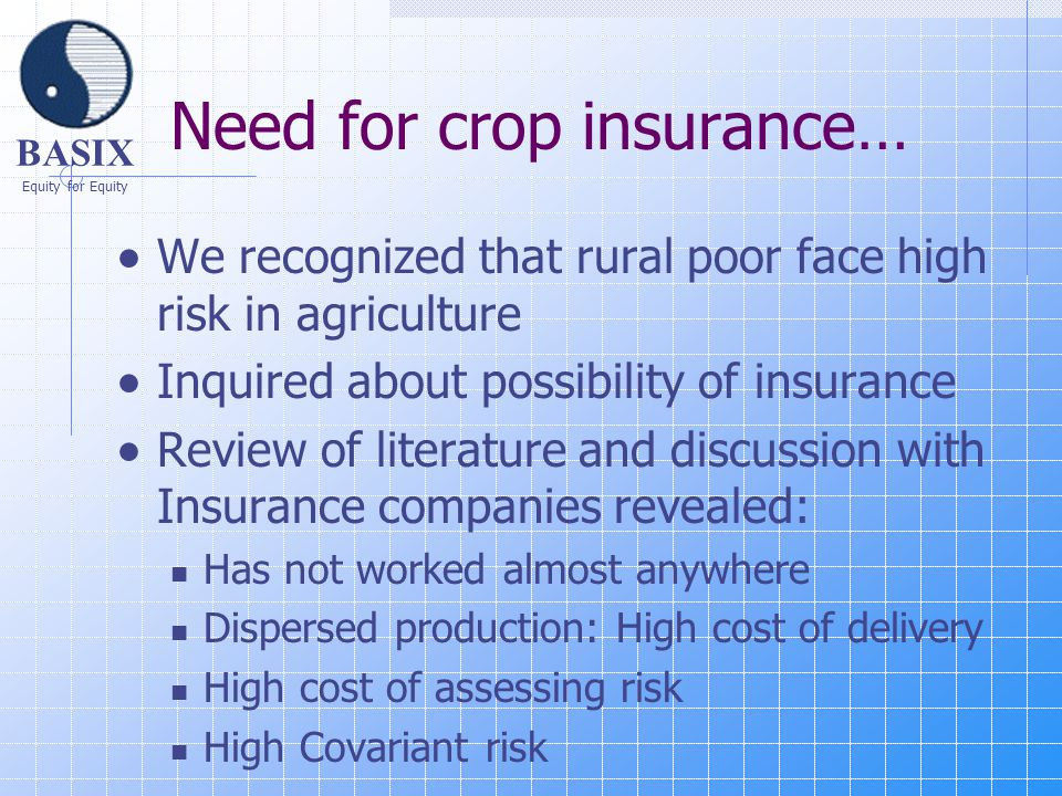 BASIX Equity for Equity Need for crop insurance…  We recognized that rural poor face high risk in agriculture  Inquired about possibility of insurance  Review of literature and discussion with Insurance companies revealed: Has not worked almost anywhere Dispersed production: High cost of delivery High cost of assessing risk High Covariant risk