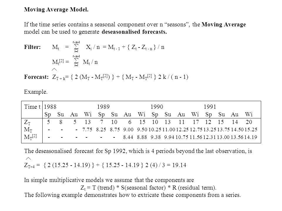 Moving Average Model.