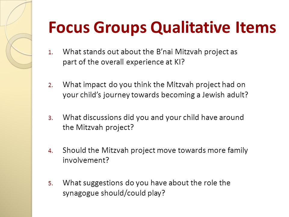 Focus Groups Qualitative Items 1.