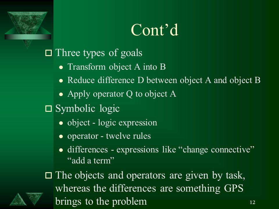 12 Cont'd o Three types of goals l Transform object A into B l Reduce difference D between object A and object B l Apply operator Q to object A o Symbolic logic l object - logic expression l operator - twelve rules l differences - expressions like change connective add a term o The objects and operators are given by task, whereas the differences are something GPS brings to the problem