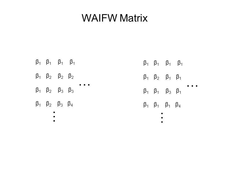 WAIFW Matrix β 1 β 1 β 1 β 2 β 2 β 2 β 1 β 2 β 3 β 3 β 1 β 2 β 3 β 4 β 1 β 1 β 1 β 2 β 1 β 1 β 1 β 1 β 3 β 1 β 1 β 1 β 1 β 4 … … … …