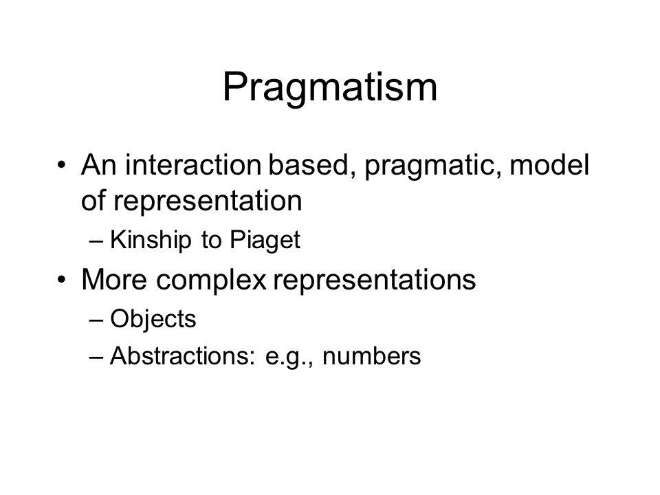 Further Issues Other models of representation –Millikan –Dretske –Fodor –Cummins –Encodingism