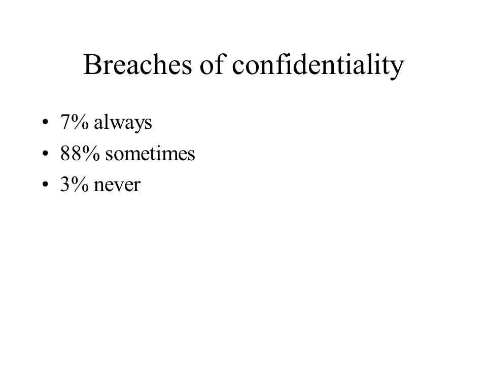 Breaches of confidentiality 7% always 88% sometimes 3% never