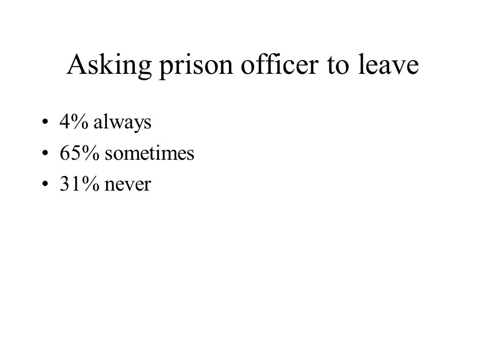 Asking prison officer to leave 4% always 65% sometimes 31% never