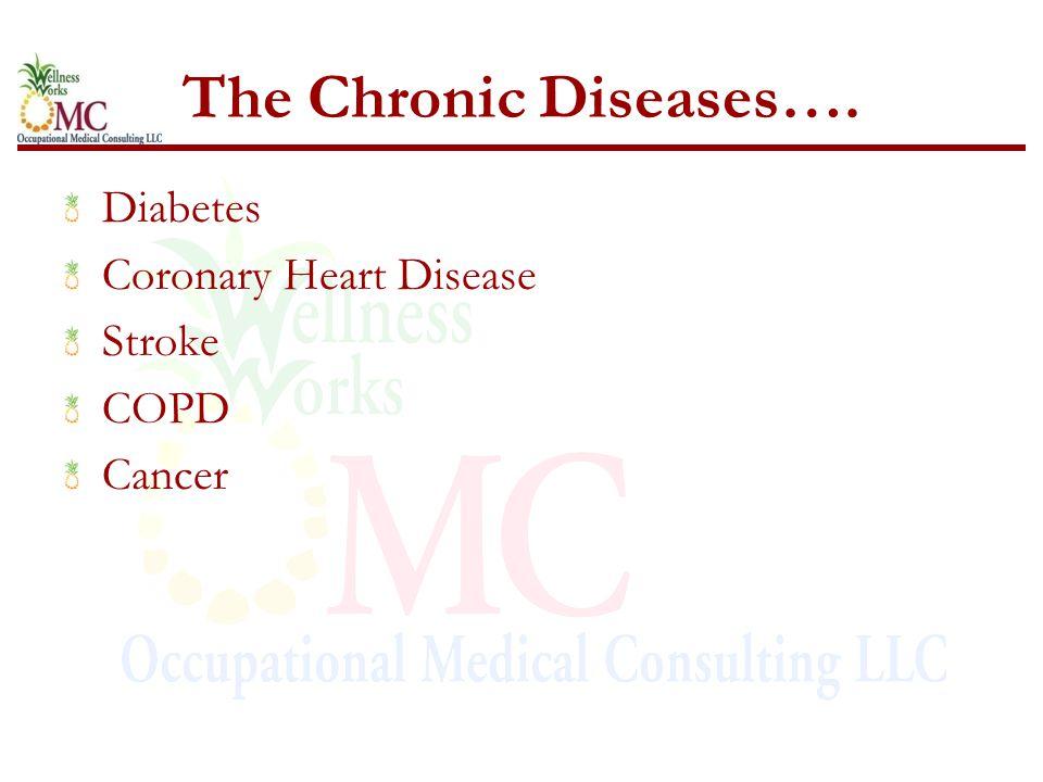 The Chronic Diseases…. Diabetes Coronary Heart Disease Stroke COPD Cancer