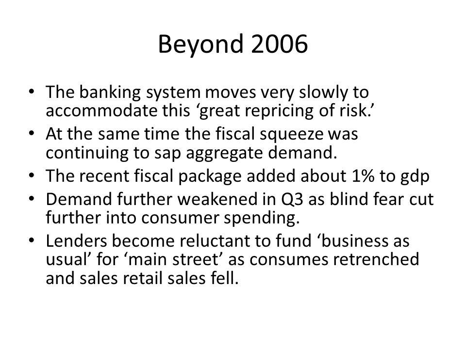 Budget Deficit Myths: Federal Solvency Risk Operationally, Govt.