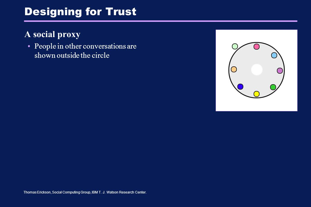 Thomas Erickson, Social Computing Group, IBM T. J. Watson Research Center. Designing for Trust A social proxy People in other conversations are shown