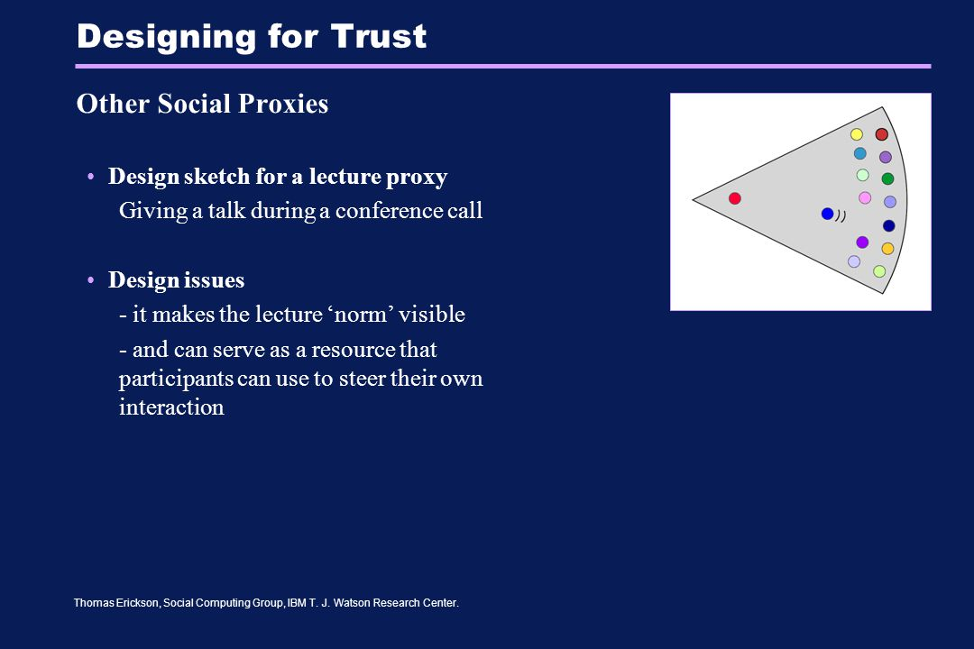Thomas Erickson, Social Computing Group, IBM T. J. Watson Research Center. Designing for Trust Other Social Proxies Design sketch for a lecture proxy