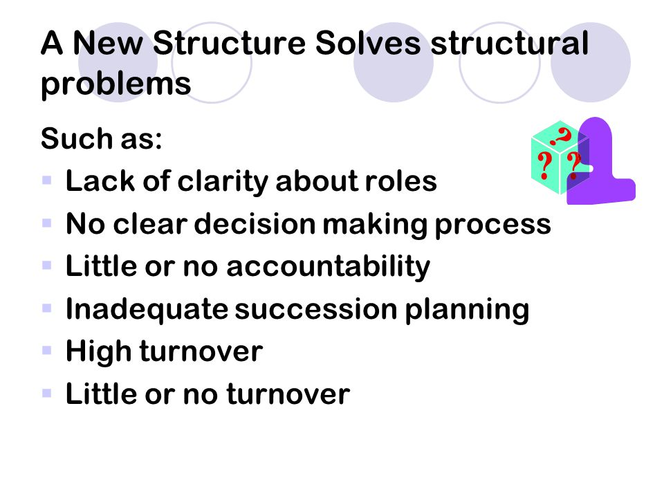 A New Structure Solves structural problems Such as:  Lack of clarity about roles  No clear decision making process  Little or no accountability  Inadequate succession planning  High turnover  Little or no turnover