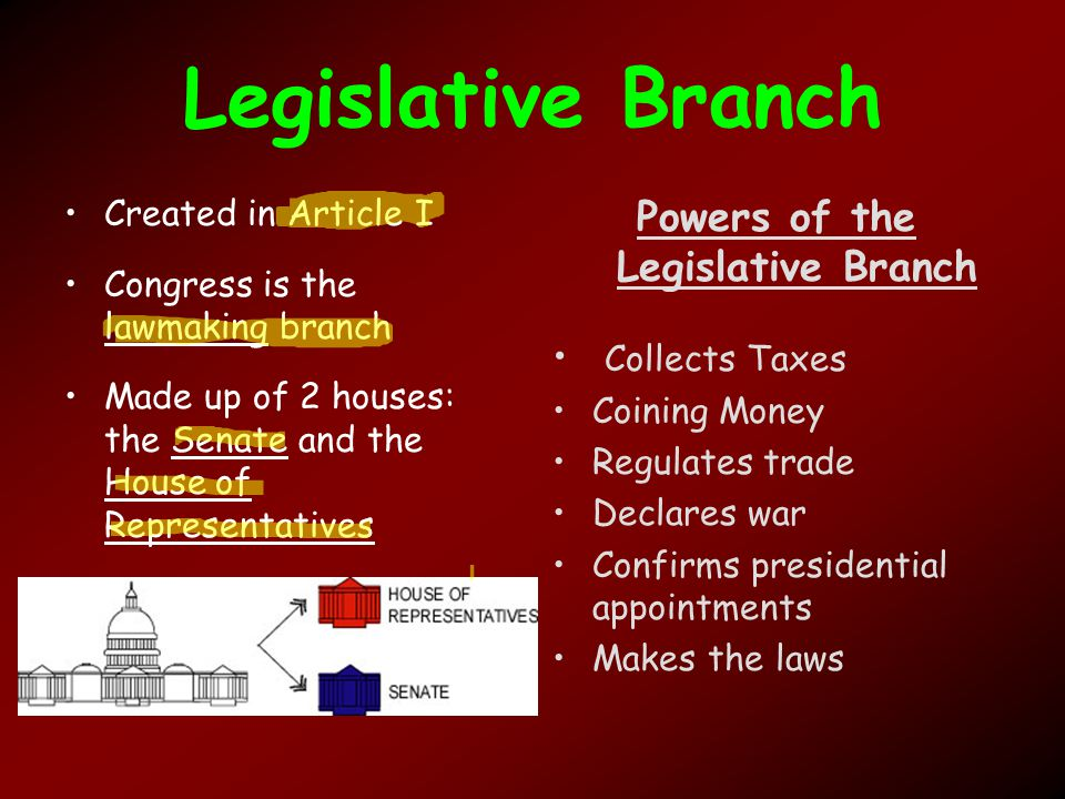 Legislative Branch Created in Article I Congress is the lawmaking branch Made up of 2 houses: the Senate and the House of Representatives Powers of the Legislative Branch Collects Taxes Coining Money Regulates trade Declares war Confirms presidential appointments Makes the laws