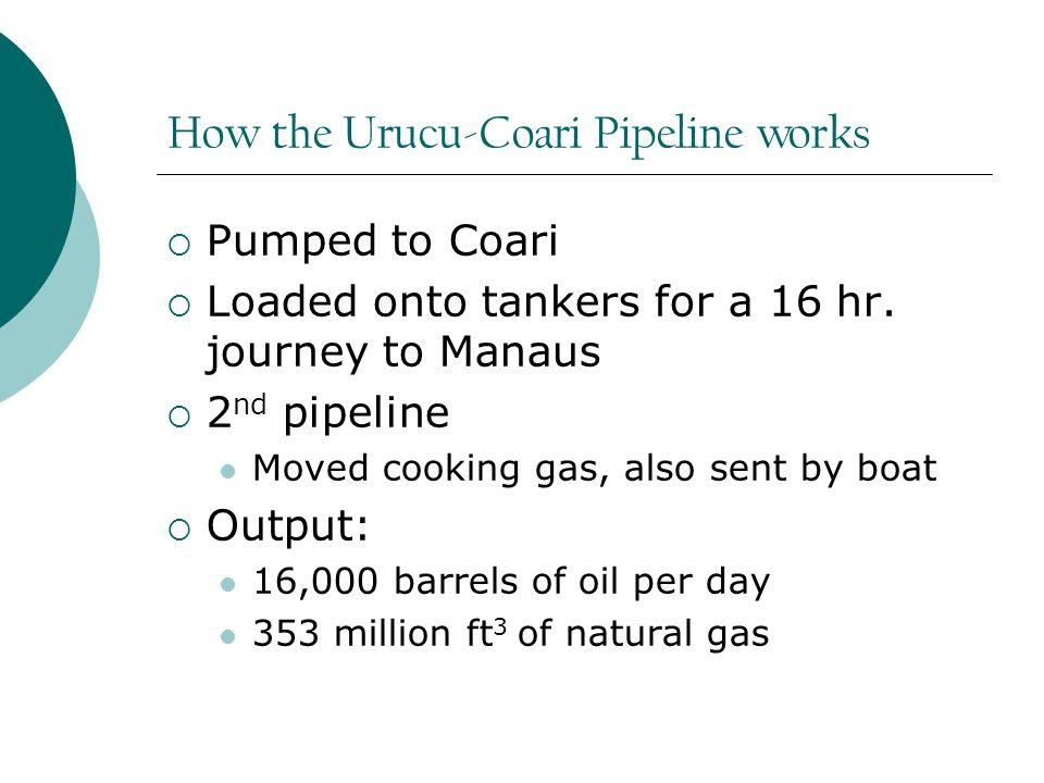 How the Urucu-Coari Pipeline works  Pumped to Coari  Loaded onto tankers for a 16 hr.