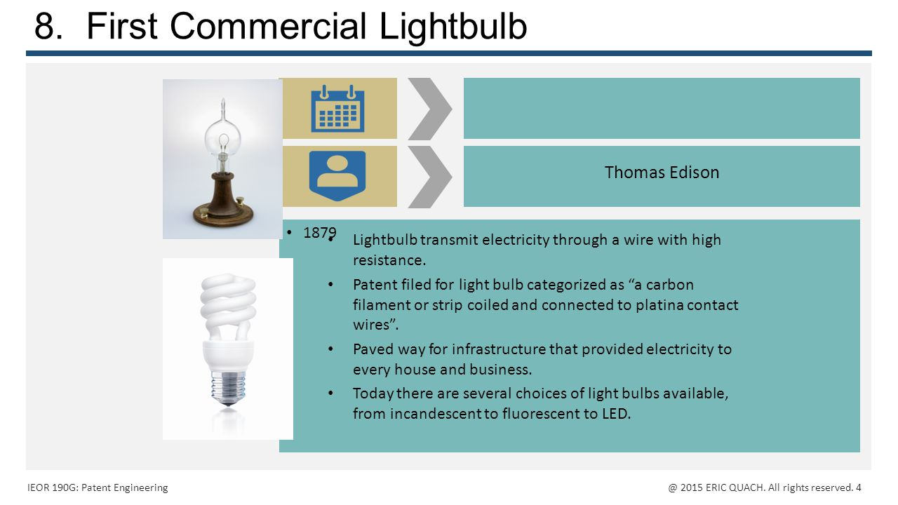 IEOR 190G: Patent Engineering 8. First Commercial Lightbulb @ 2015 ERIC QUACH.
