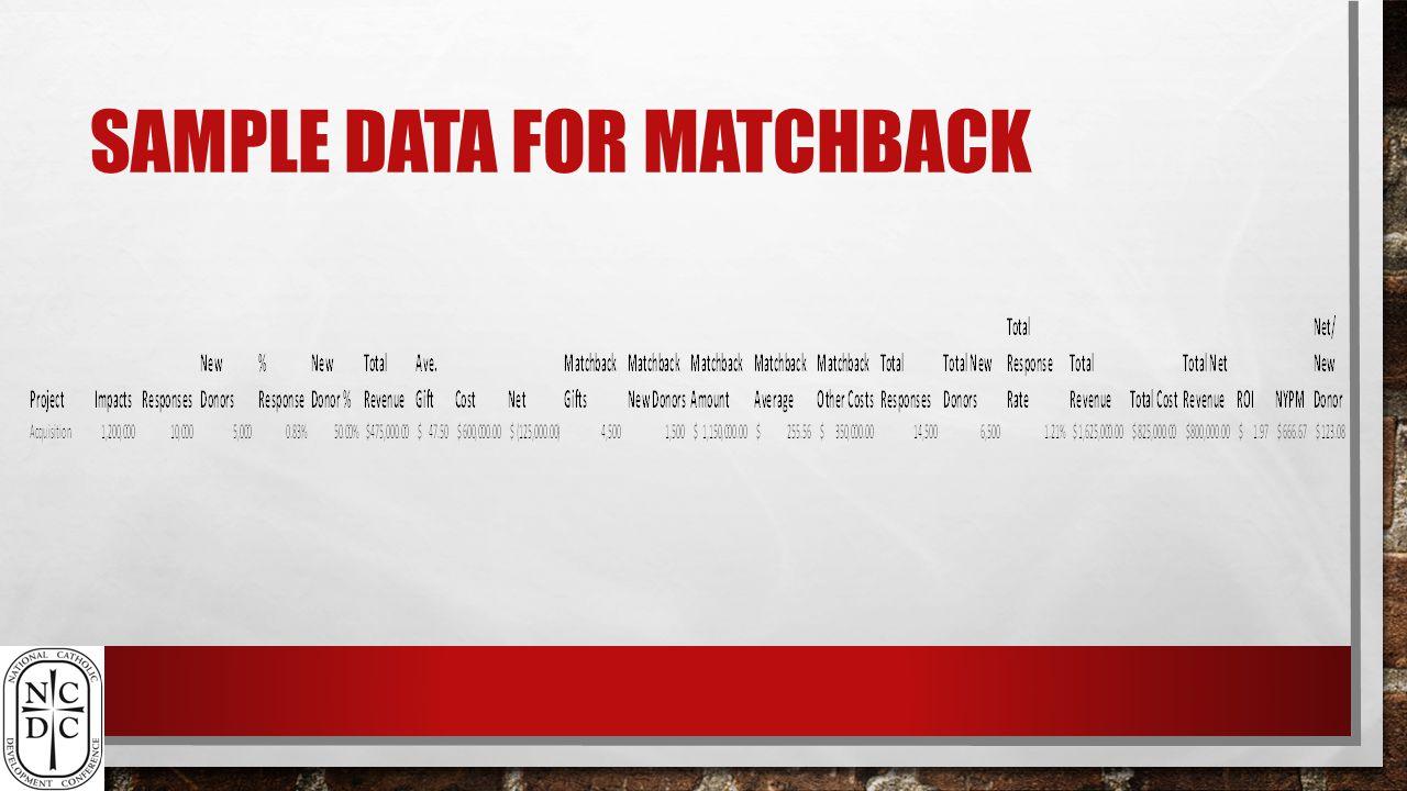 SAMPLE DATA FOR MATCHBACK