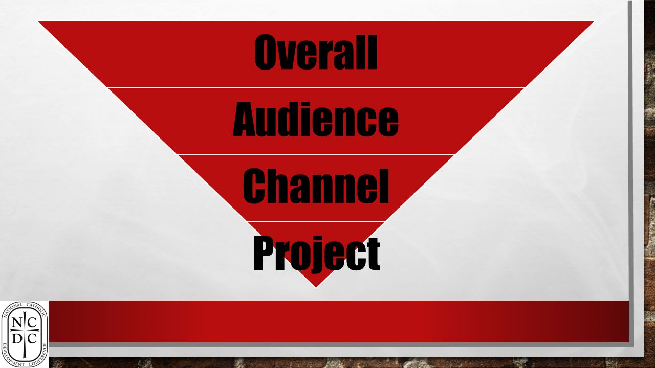 Overall Audience Channel Project