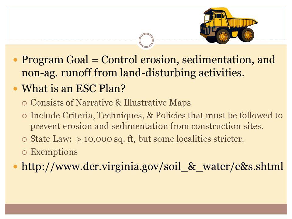 Program Goal = Control erosion, sedimentation, and non-ag.