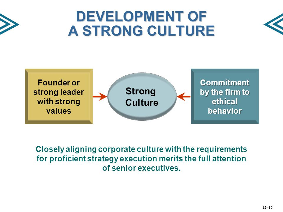 DEVELOPMENT OF A STRONG CULTURE Commitment by the firm to ethical behavior Founder or strong leader with strong values Strong Culture Closely aligning