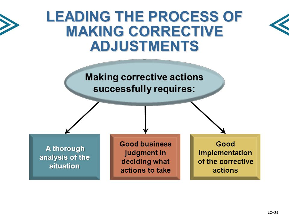 LEADING THE PROCESS OF MAKING CORRECTIVE ADJUSTMENTS A thorough analysis of the situation A thorough analysis of the situation Good business judgment