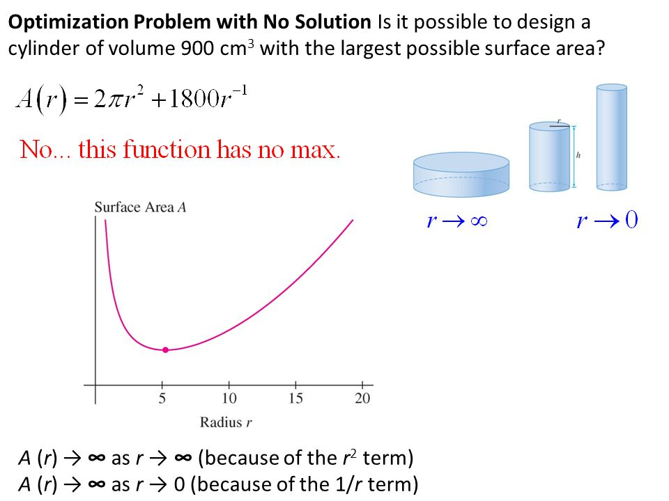 Optimization Problem with No Solution Is it possible to design a cylinder of volume 900 cm 3 with the largest possible surface area? A (r) → ∞ as r →