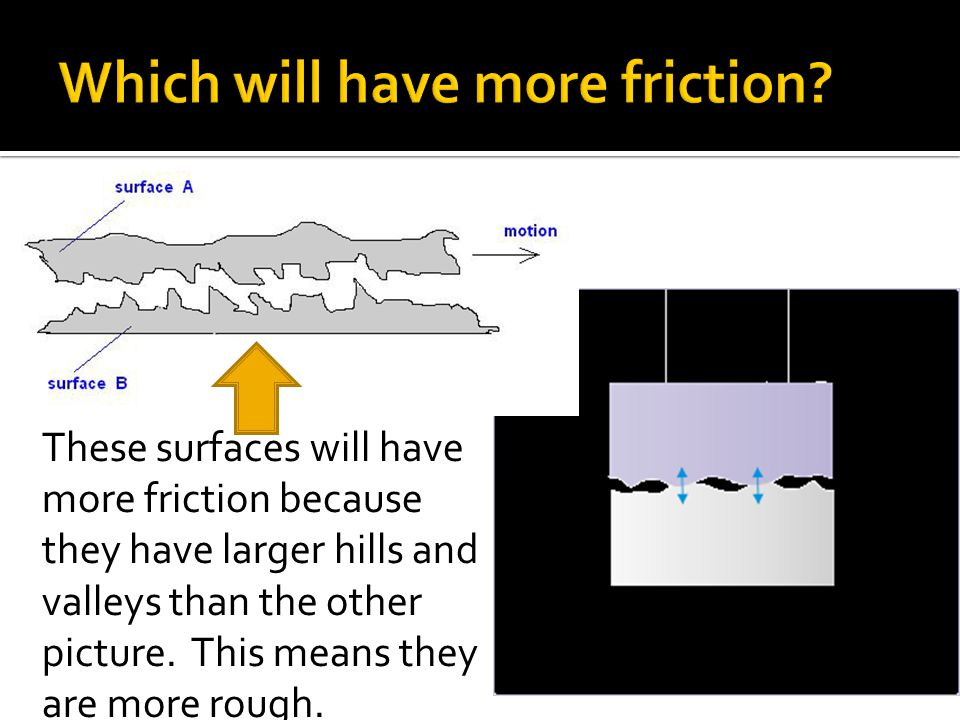 These surfaces will have more friction because they have larger hills and valleys than the other picture.