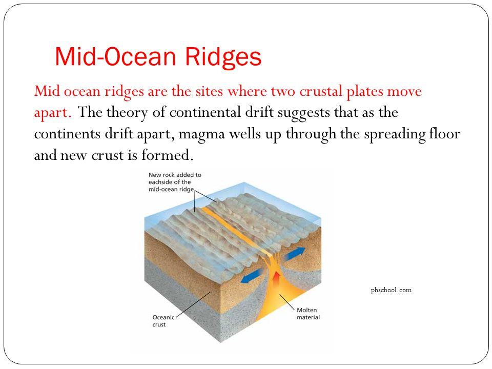 Mid-Ocean Ridges Mid ocean ridges are the sites where two crustal plates move apart.