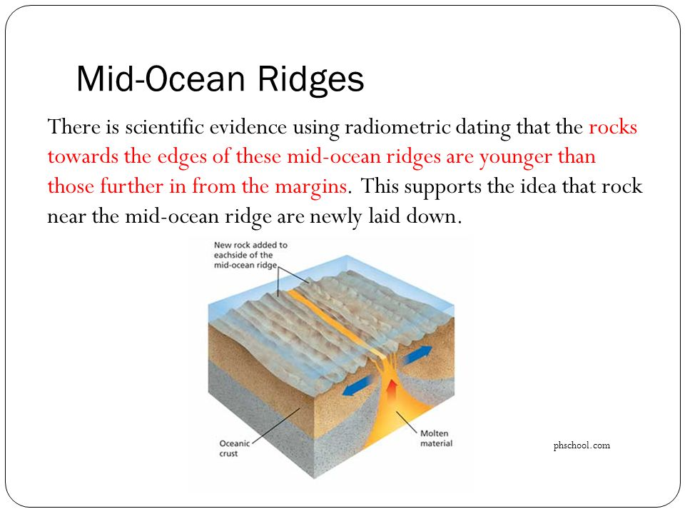 Mid-Ocean Ridges There is scientific evidence using radiometric dating that the rocks towards the edges of these mid-ocean ridges are younger than tho