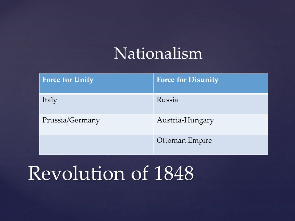 Force for UnityForce for Disunity ItalyRussia Prussia/GermanyAustria-Hungary Ottoman Empire Revolution of 1848 Nationalism