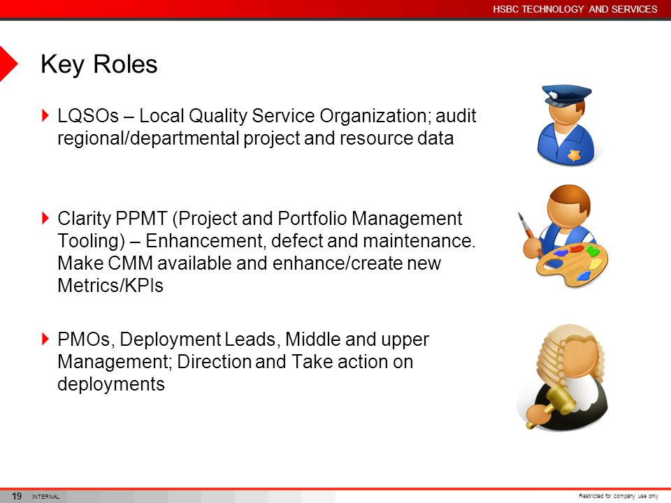 HSBC TECHNOLOGY AND SERVICES  Restricted for company use only Key Roles  LQSOs – Local Quality Service Organization; audit regional/departmental pro