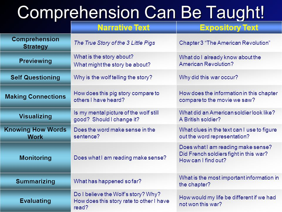 Comprehension Can Be Taught.