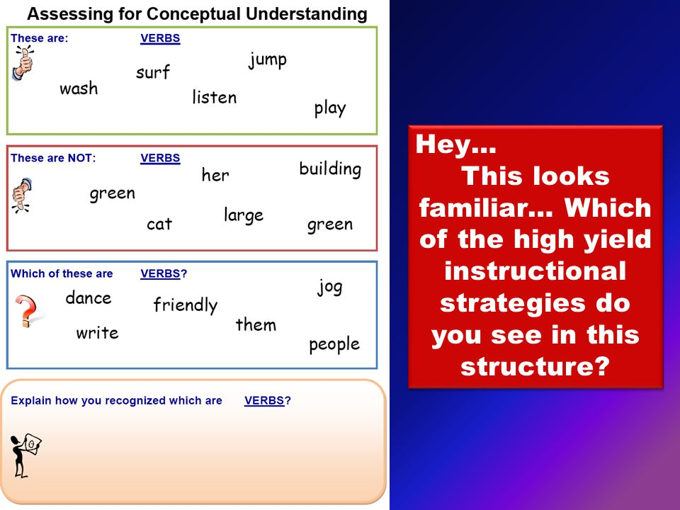 Hey… This looks familiar… Which of the high yield instructional strategies do you see in this structure.