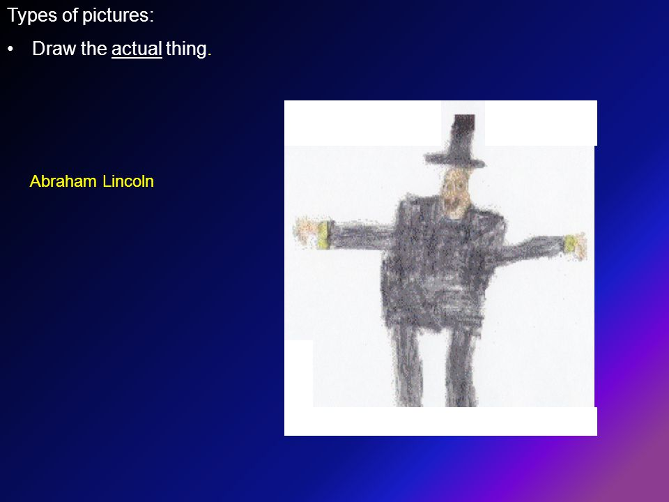 Types of pictures: Draw the actual thing. Abraham Lincoln