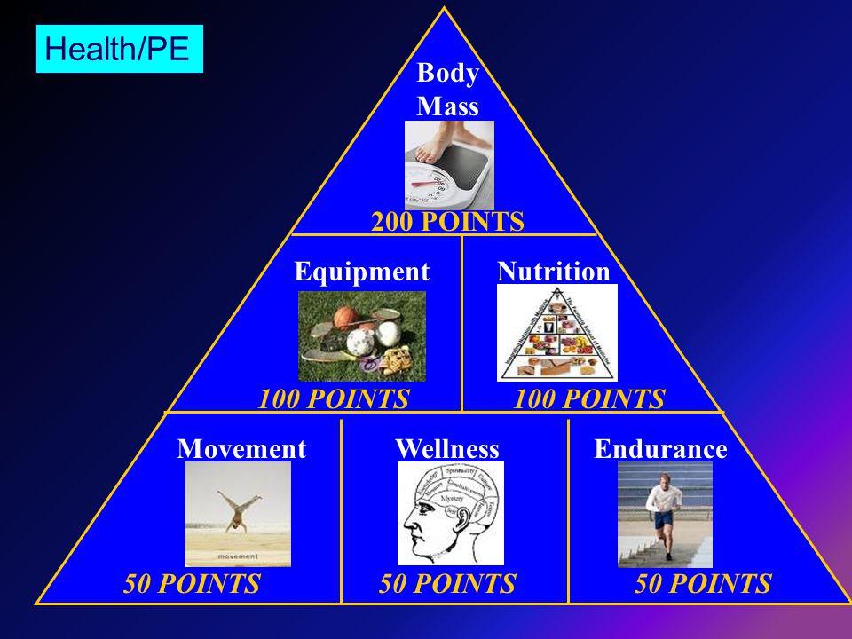 50 POINTS50 POINTS50 POINTS 100 POINTS 200 POINTS Health/PE Wellness Equipment Body Mass Nutrition EnduranceMovement