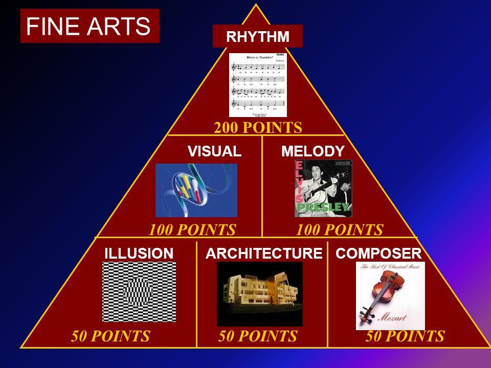 50 POINTS50 POINTS50 POINTS 100 POINTS 200 POINTS FINE ARTS ILLUSIONARCHITECTURE VISUAL COMPOSER MELODY RHYTHM