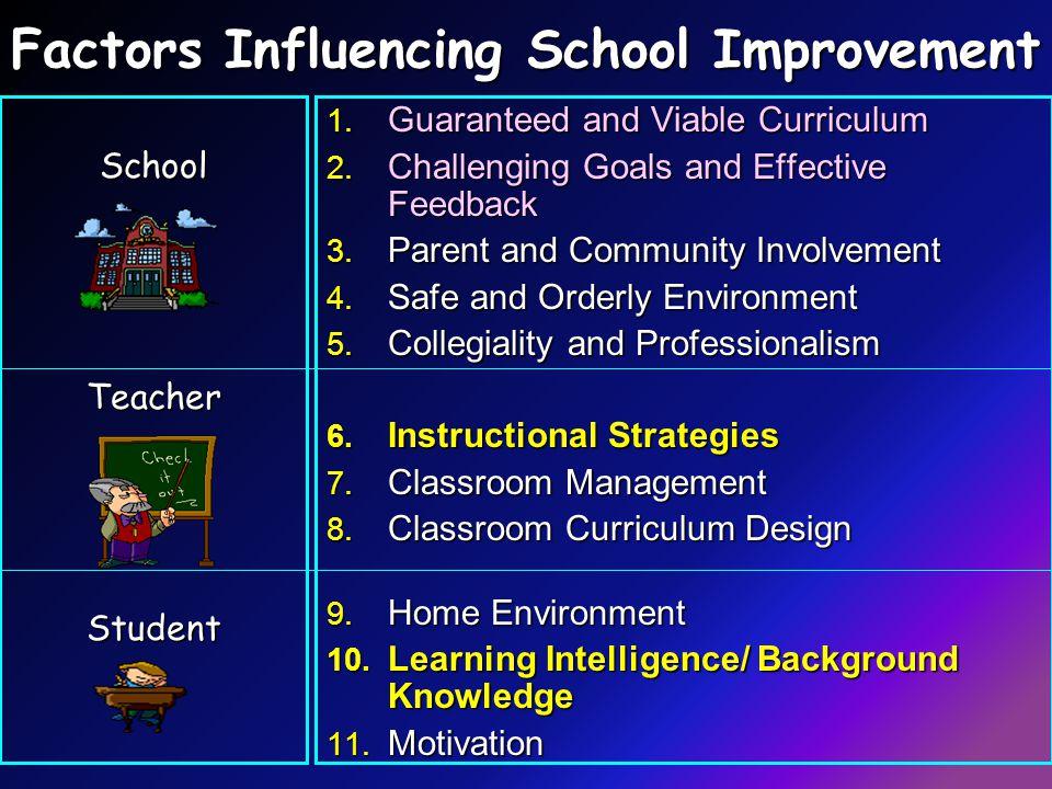 Factors Influencing School Improvement SchoolTeacherStudent 1.