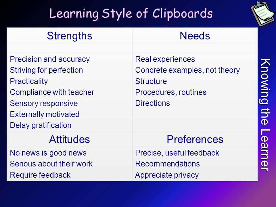 Knowing the Learner Learning Style of Clipboards